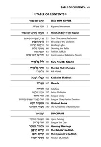 Machzor Wizard: Artscroll Schottenstein Ed. Interlinear Machzor - Yom Kippur