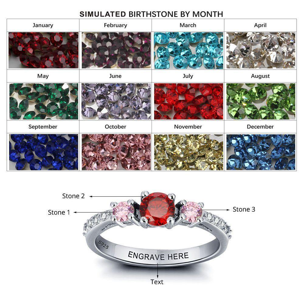 Promise Ring for Her with 3 Birthstones and Cubic Zirconia Accents with Birthstone Chart PaulaMax Jewelry