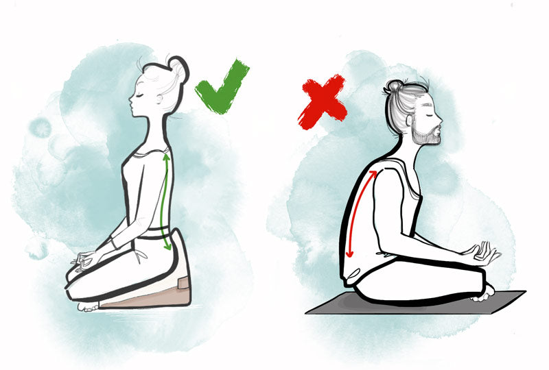Infographics explaining correct sitting posture