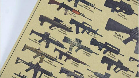 Assault Rifle and Carbine Poster Wall Art