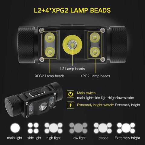 Blaze B50 1000 Lumen Headlamp Headlamps
