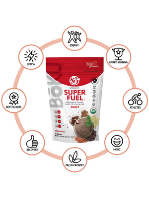 Super Fuel Powders BoKU® Superfood | Organic Food