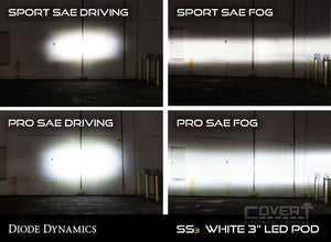 Stage Series 3 Sae/dot Type A Fog Light Kit Led