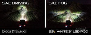 Stage Series 3 Sae/dot Type Ft Fog Light Kit Led