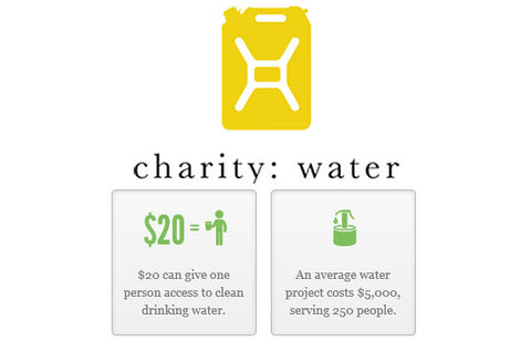 $10 Donation For Water Projects