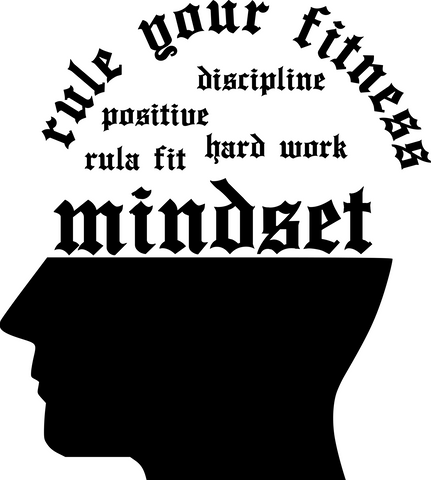 how to achieve the right mindset