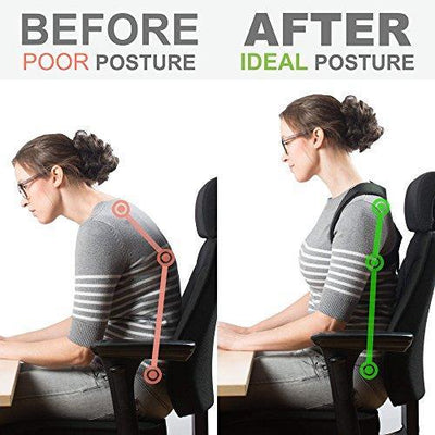 Easily get perfect confident posture 2x2