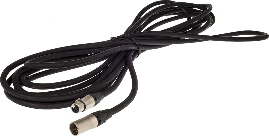RTI NEO ONE Power cable