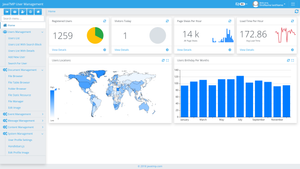 JavaTMP Java Bootstrap Admin and Dashboard components template