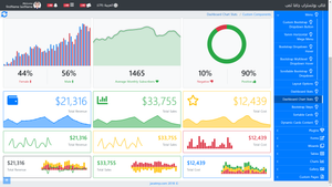 JavaTMP Bootstrap Admin and Dashboard Template