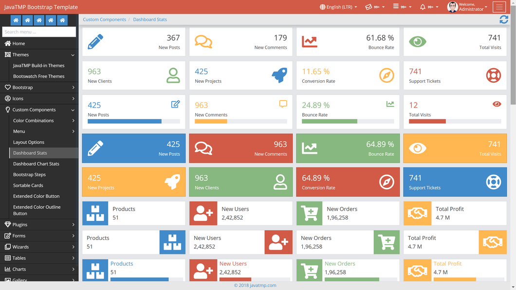JavaTMP - Bootstrap Admin And Dashboard Template