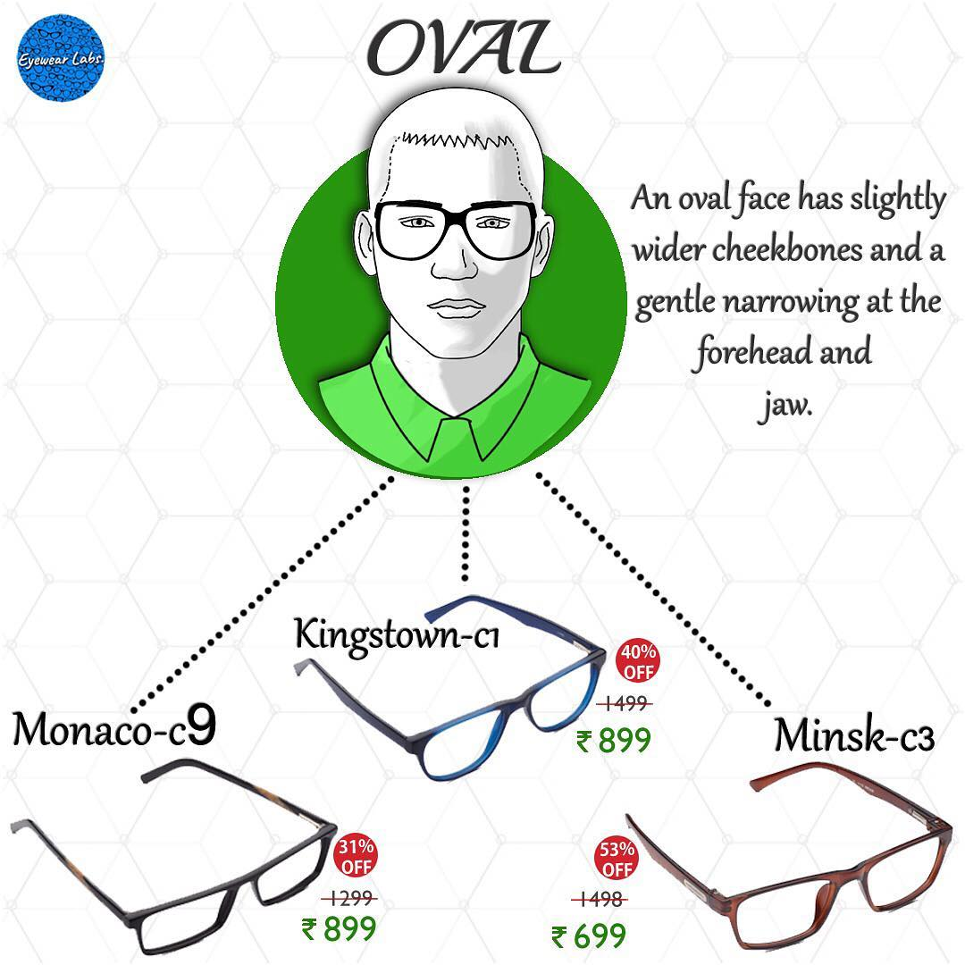 How To Find The Sunglasses For Oval Face Shape - Eyewearlabs.com