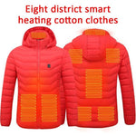 Thermal Heated Jackets