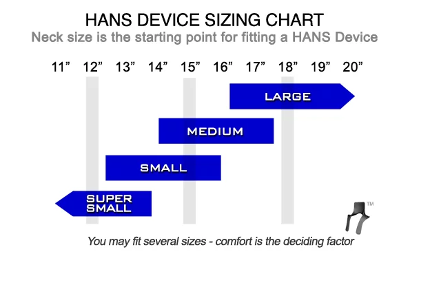 Hans device sizing chart