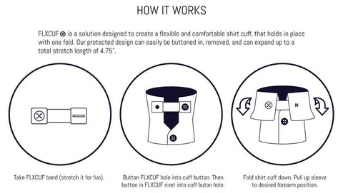 """How it works, flxcuf is a solution designed to create a flexible and comfortable shirt cuff, that holds in place with one fold. our protected design can easily be buttoned in, removed, and can expand up to a total stretch length of 4.75"""". Three images of how to use shirt accessory on the cuff of your sleeve."""
