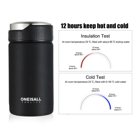 Insulated Travel Thermos