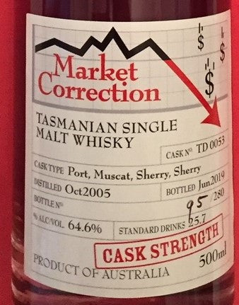 Heartwood Market Correction Cask Strength Tasmanian Malt Whisky - Historic