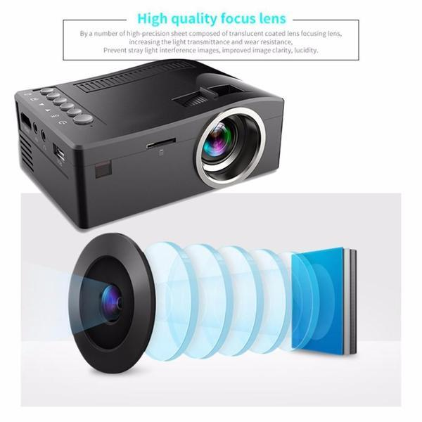 Holographic Portable Projector