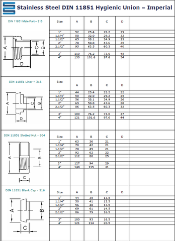 Stainless Steel DIN Fittings Dimensions
