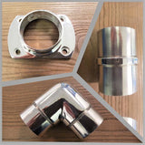Stattin Stainless Stainless Steel Flush Handrail Fittings