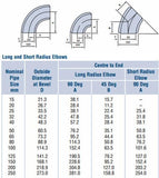 Stattin Stainless Stainless Steel Sch10 45° Long Radius Pipe Elbows