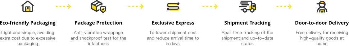 Cross-border Special Line, 5-day Delivery