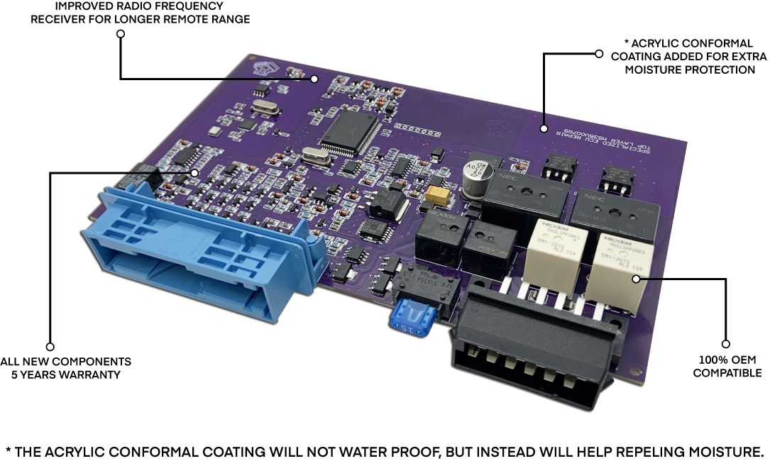 FEATURES CIRCUIT BOARD