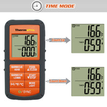 ThermoPro TP08 Wireless Remote Digital Thermometer