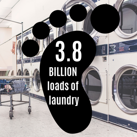 3.8 billion loads of laundry