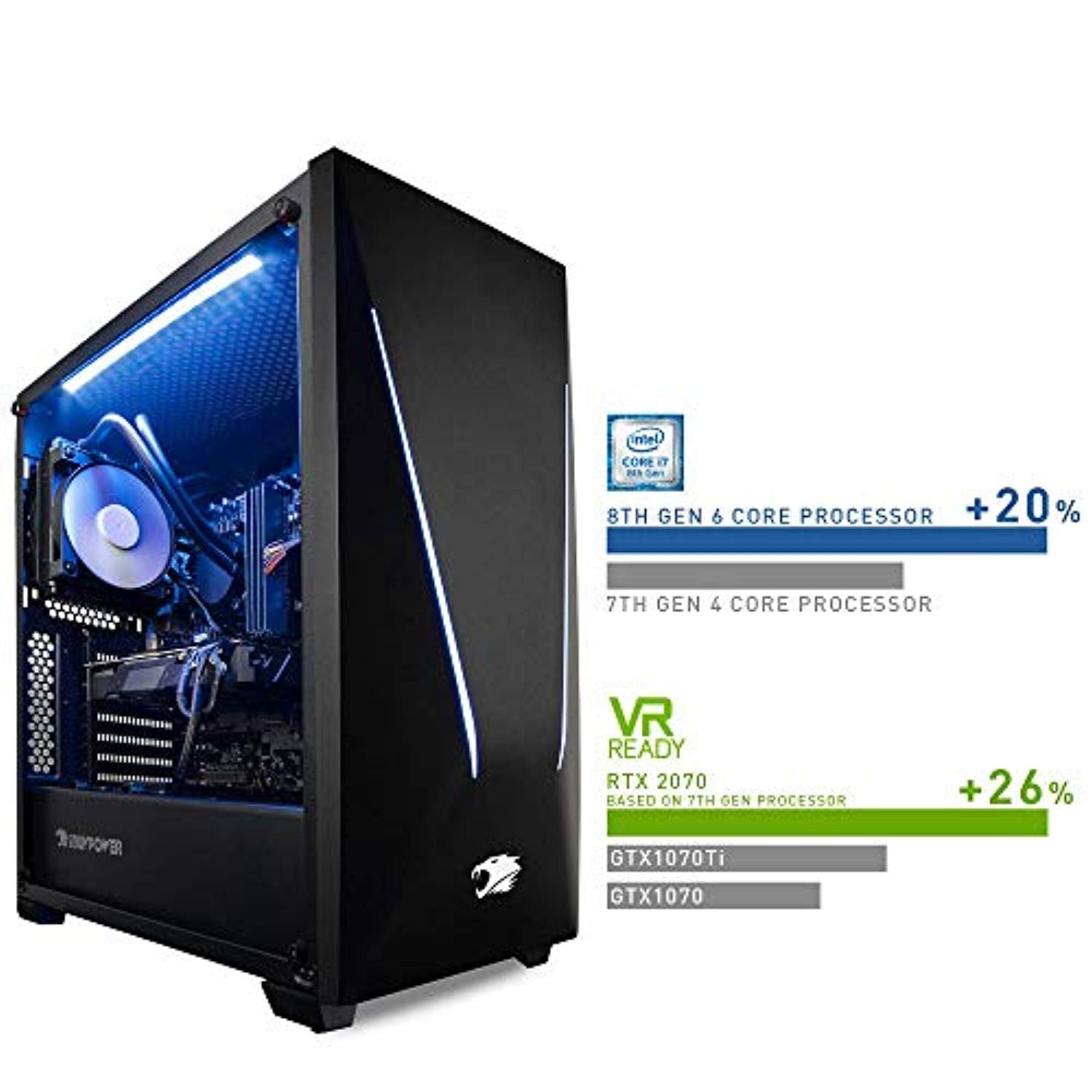Discount Gaming PC Desktop Trace 9220 Liquid Cooled Overclockable i7-8700K, NVIDIA Geforce RTX 2070 8GB, Z370 Motherboard, 16GB RAM, 1TB HDD, 240GB SSD, AC WiFi, Win 10 64-bit, RGB Case, VR Ready