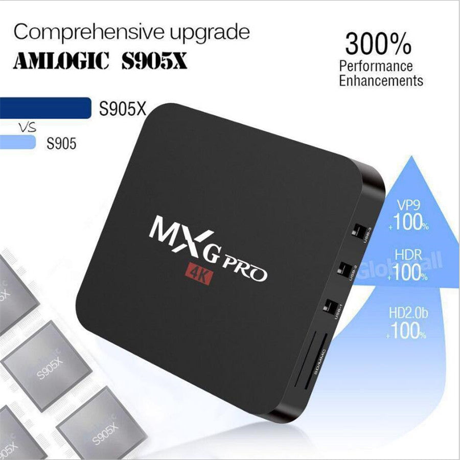 Mxq Pro 4k S905x Firmware Download