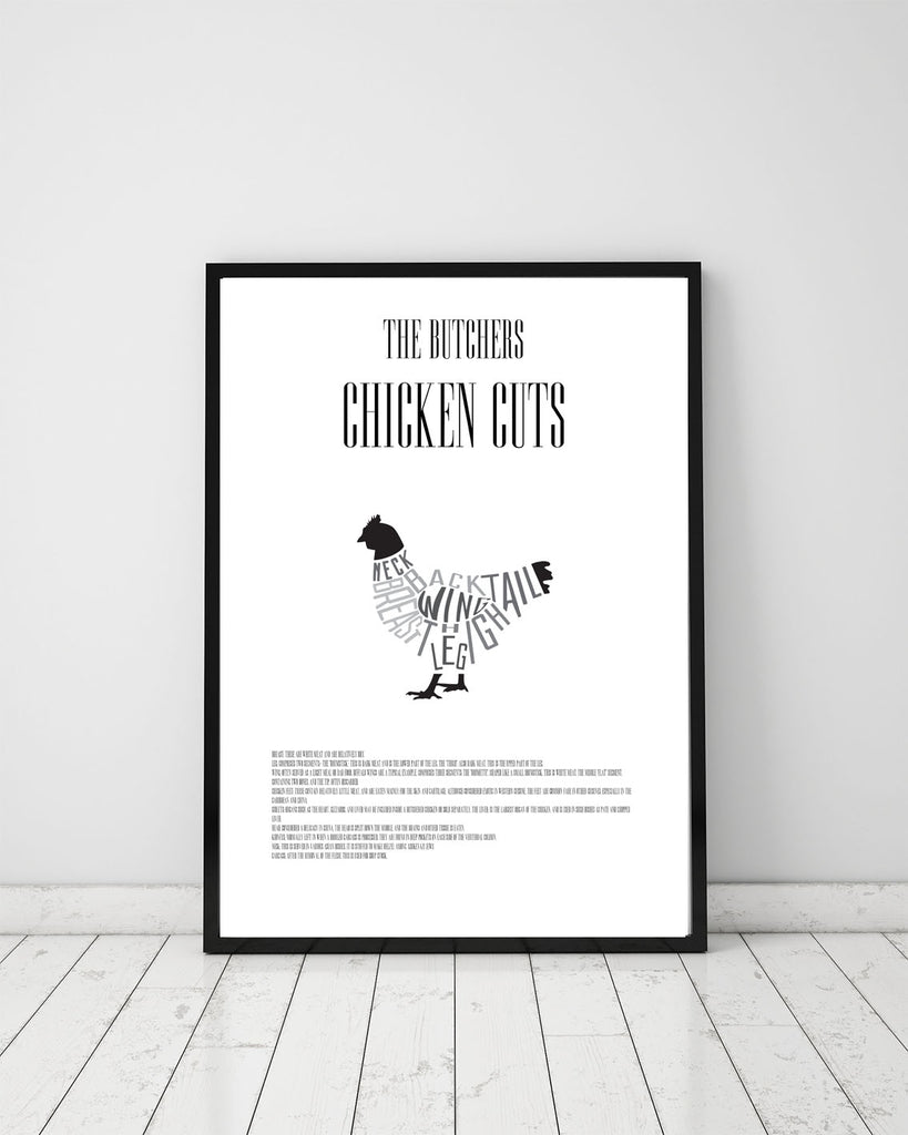 The Butchers - Chicken Cuts - Papercut Prints