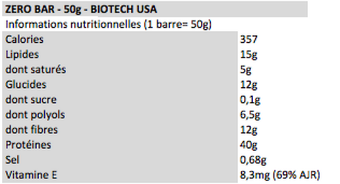 Barre biotech usa information nutritionnelle
