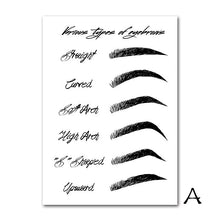 Eyebrow Print Motivational Quote Typography wall poster