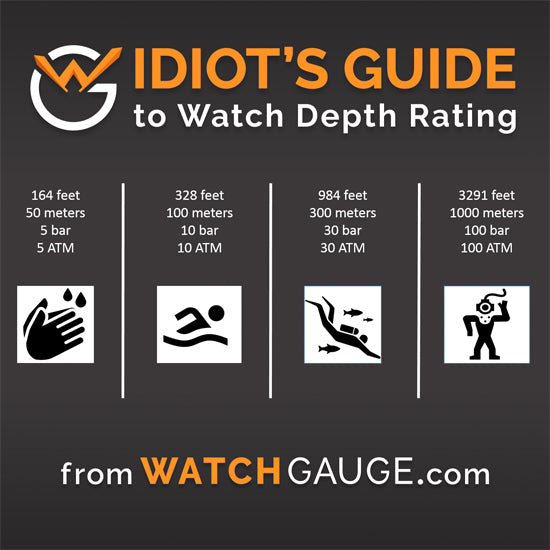 Idiot's Guide Watch Depth Rating