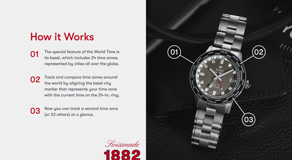 Super Sea Wolf World Time Limited Edition - ZO9409