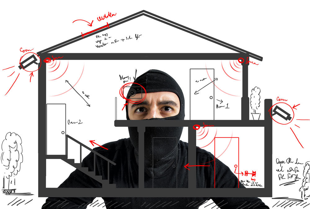 Safety and Security Home Automation