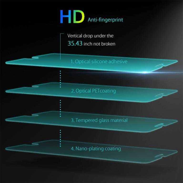 Glass Screen Protector for iPhone X, XR, Xs Max
