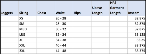 Jogger size guide