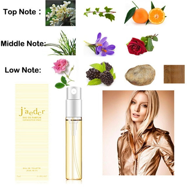 Lasting Mini Perfume Women Men Parfum Deodorant Fragrance Atomizer Body Spay Elegant Ladies Female Male Flower Aromatic Water