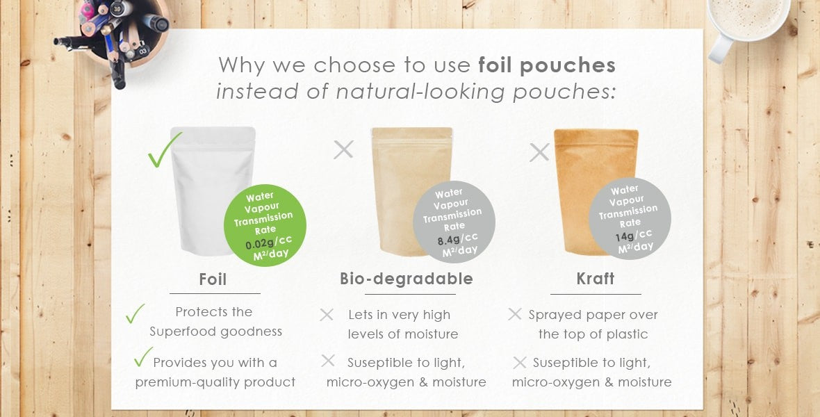 Why we choose to use foil pouches over more 'natural' looking packaging?