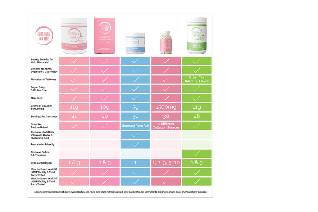 Product Comparison Chart: Everything You Need To Know To Pick The Best Products For You!