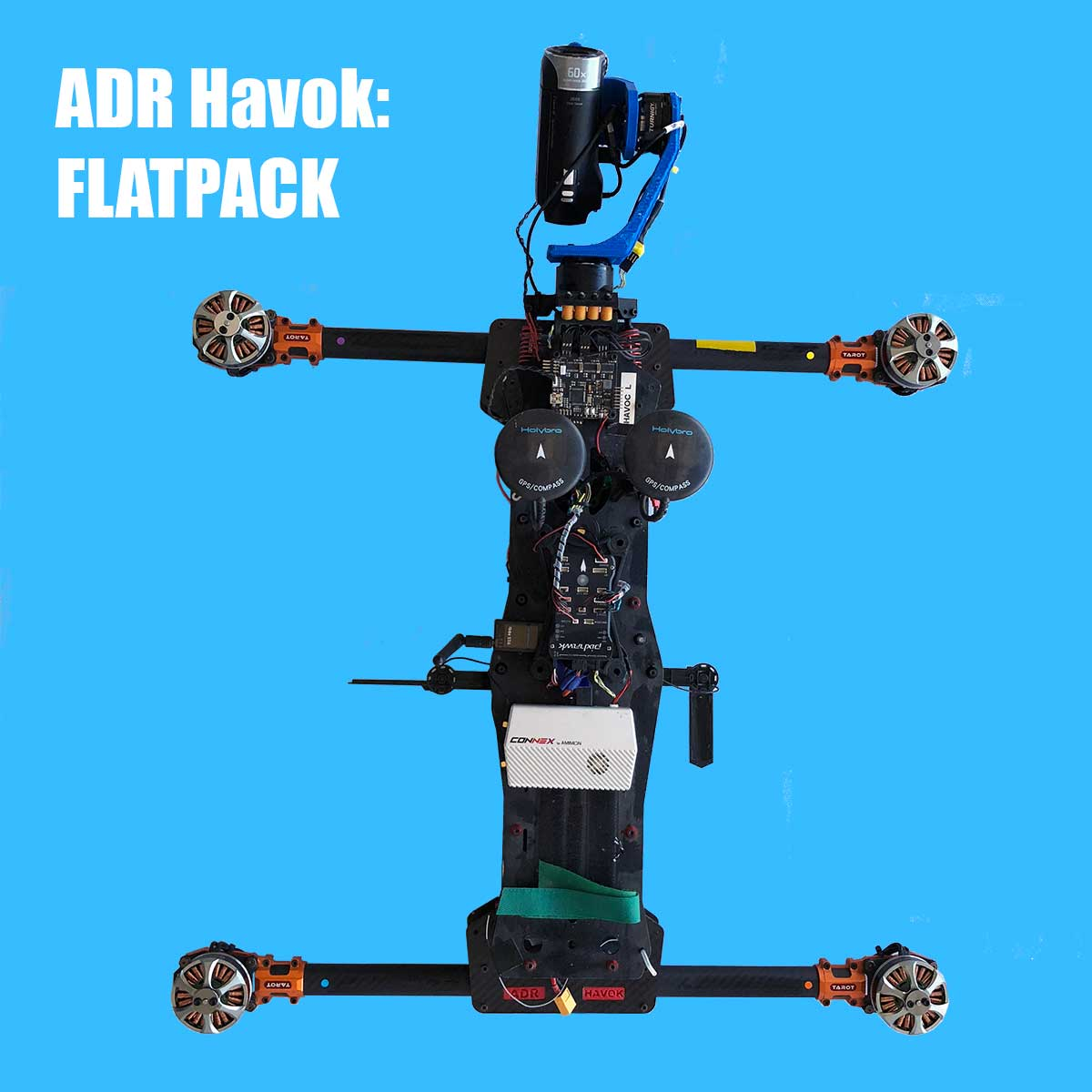 HAVOK Series Mapping Package