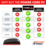 Power Core PII Ab Mat