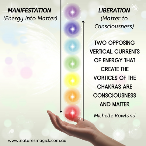 manifestation and liberation of energy and matter