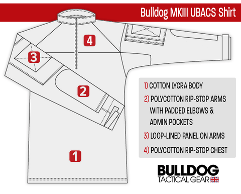 Bulldog MKIII Combat Shirt Line Drawing