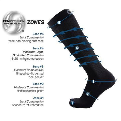 TS5 Travel Socks- Medical Grade - socks