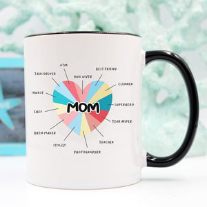 A Mother's Heart - Mom Coffee Mug