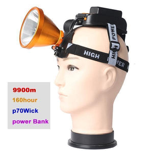 (Buy 2 Free Shipping) Super Bright Headlamp Rechargeable LED Spotlight