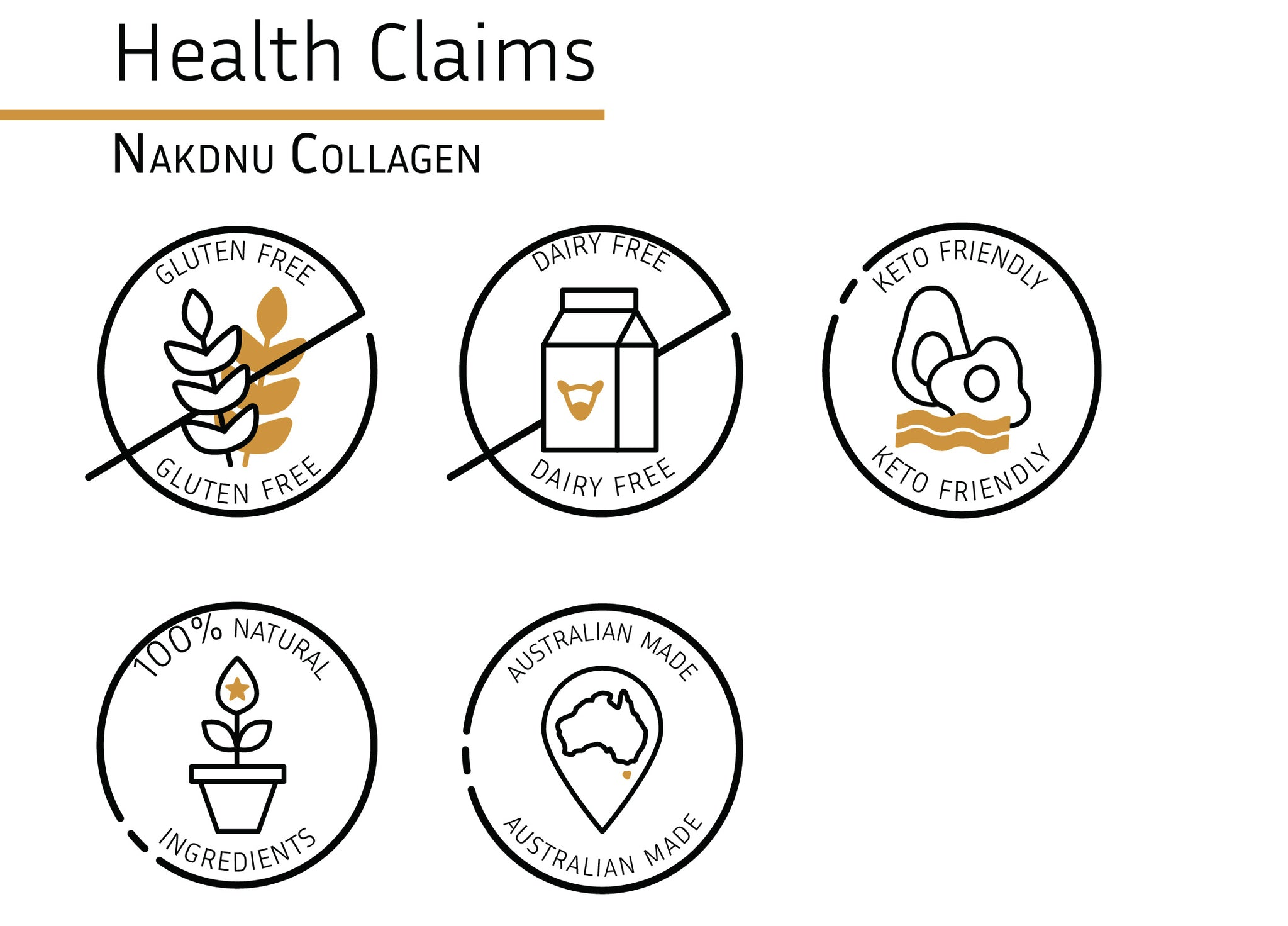 Nakdnu Collagen Health Claims
